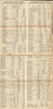 Grand Trunk Railway System Complete Time Tables 1899 September 1st - mainline table 10 part 1