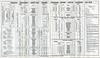 Temiskaming and Northern Ontario Railway timetable 1946 June 23. Overprinted Ontario Northland Railway. Toronto North Bay Timmins Cochrane Hearst Rouyn Noranda Val d'Or. Swastika Kirkland lake Royn Noranda Tashereau Amos Malartic Val d'Or. Cochrane Moosonee.