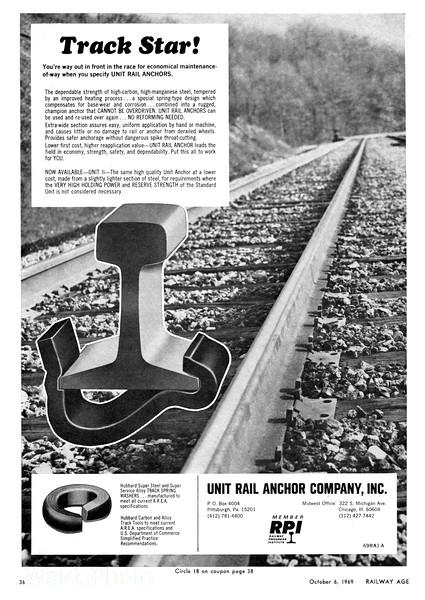 1969 Unit Rail Anchor Company.