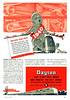 1940 Dayton Rubber Manufacturing