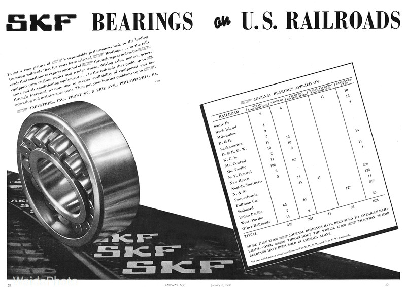 1940 SKF Industries.