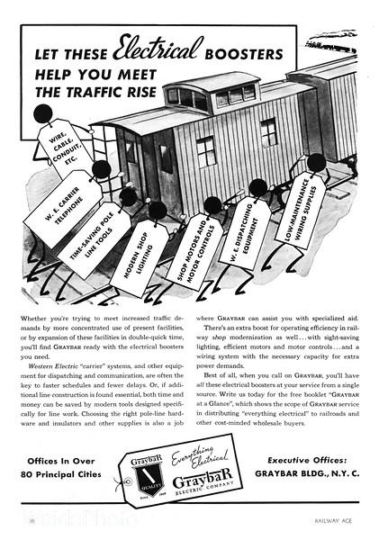 1941 Graybar Electrical Company.