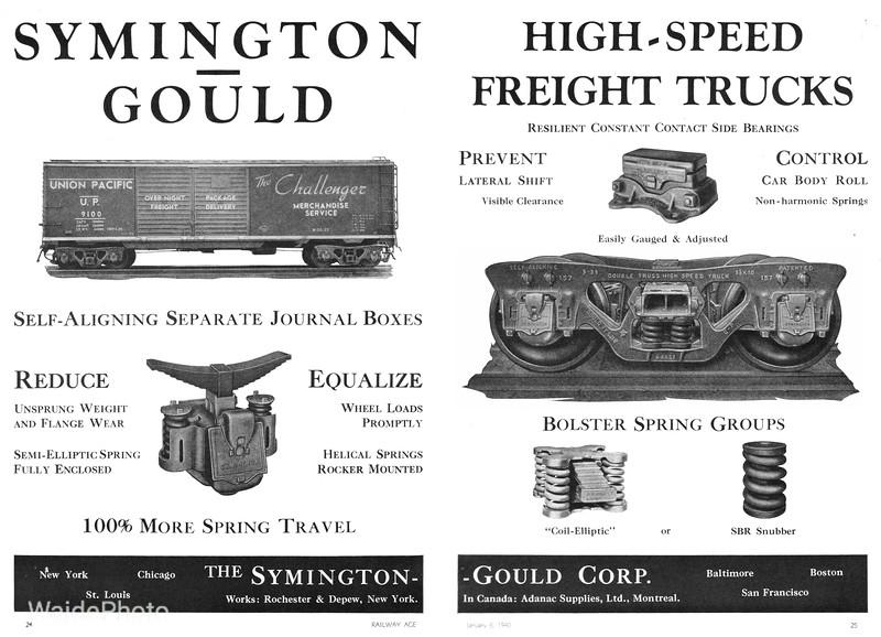 1940 Symington-Gould Corporation.