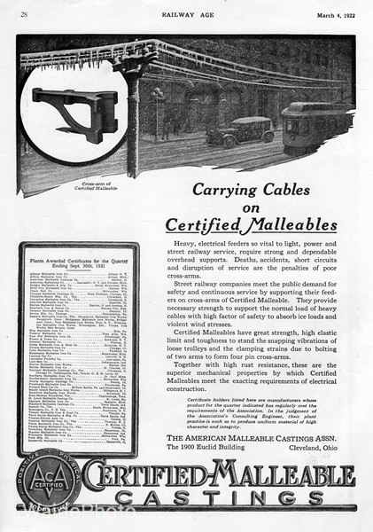 1922 American Malleable Castings Association.