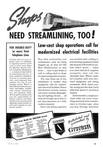 1940 Graybar Electric Company.