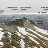 Panorama from Mt Aurum, looking west