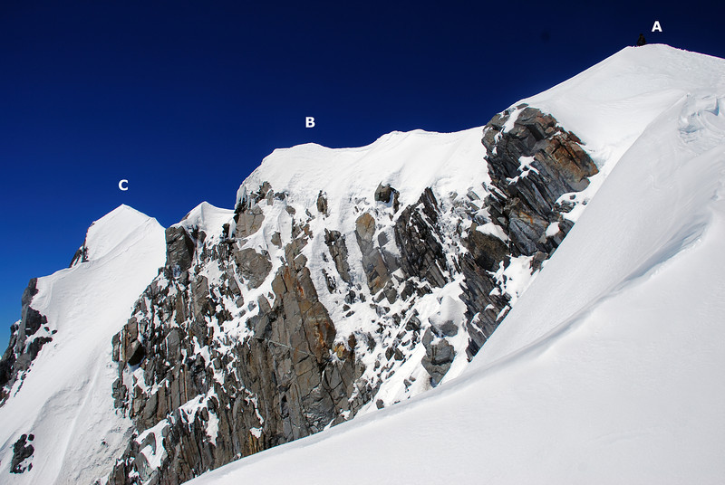 The summit of Aoraki / Mount Cook. (A) is the top of the ice cap. (B) is the climbers' summit - this is where most climbers stop. (C) is the actual high peak, a couple of meters higher than (B). According to Ngai Tahu's request that the summit of Aoraki should not be trodden, climbers generally don't go that far
