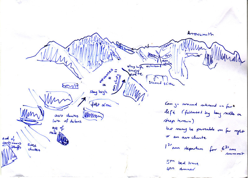On the second day I rested - and took advantage of a couple of hours of sunshine to sketch the route, in preparation for the climb on a night of new moon