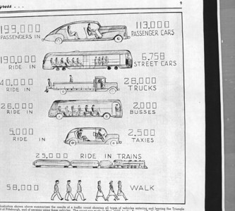 Here's a snapshot of the City of Pittsburgh transportation in 1941, not long afterwards the City started planning to replace it's trolley routes, many on private right-of-ways, with the nations first comprehensive BRT-busway network. Ridership on new improved busways went into free fall and Pittsburgh halted the abandonments of any more streetcar lines.