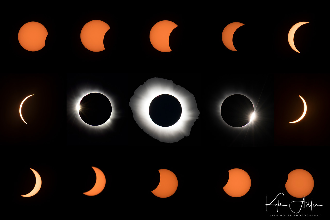 Montage from 2015 Svalbard total solar eclipse showing the progression of the eclipse from the partial stages through totality and back.