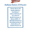 Indiana Gators 12 Frazier