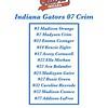 Indiana Gators 07 Crim