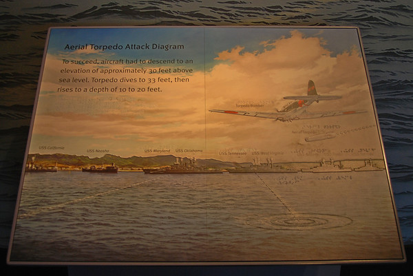 Pearl Harbor Visitor Center - Museum - Part II War