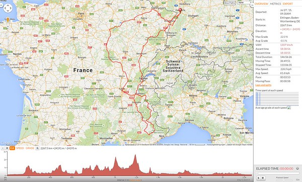 150727_0802_SR15 Summer Ride 2015 Stats