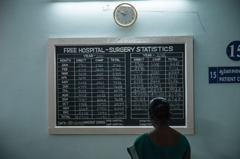 Statistics from 2011 and 2012. 72,315 free surgeries in 2011!