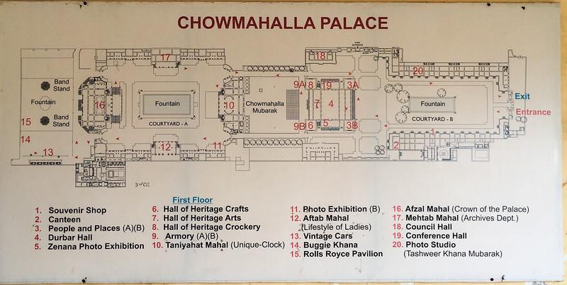 Chowmahalla Palace, Hyderbad.