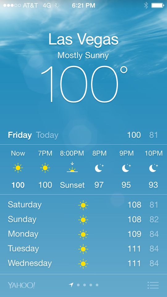 It's hot in Las Vegas! look at the forecast.