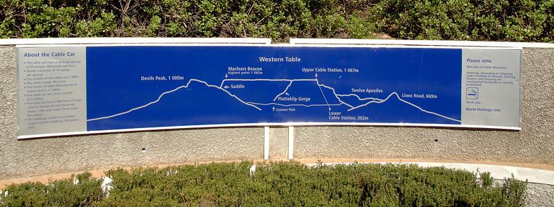 EPV0546 Diagram of Table Mountain