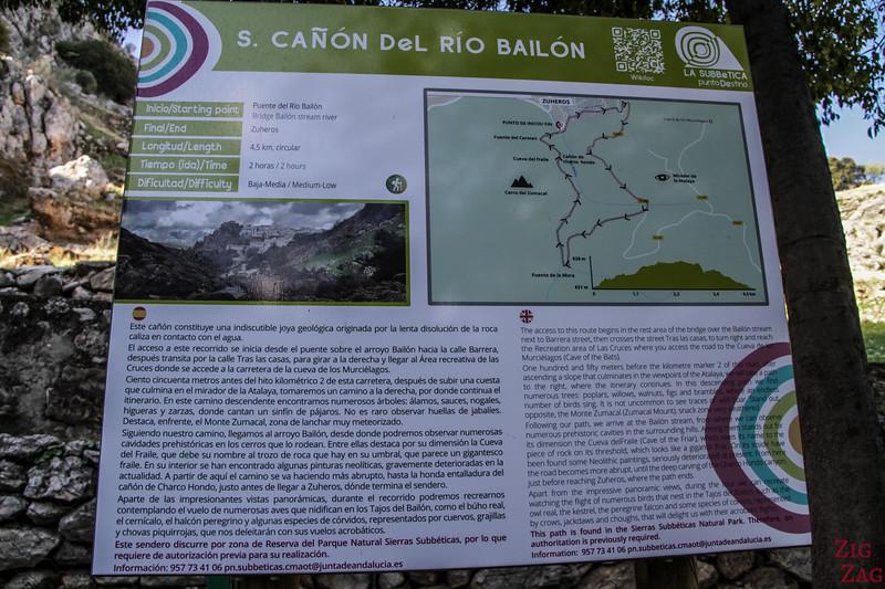 Rio Bailon canyon - hike loop