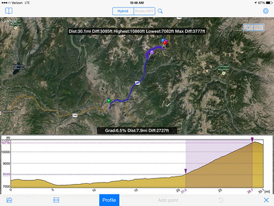 Profile of trip up to Wolf Creek Pass.  It sleeted on me near top at 10.8Kft.