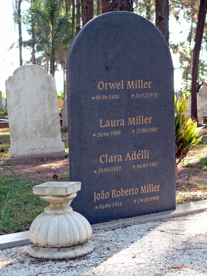 Two generations of the Miller family. Notice how the names change with time.