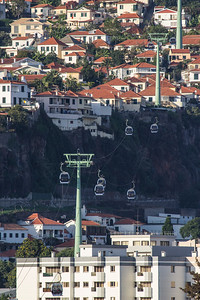Monte Cable Cars
