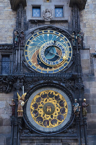 Astrological clock, Prague