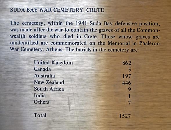 British Commonweath war cemetery, Suda Bay, Crete, 27 December 2009 3