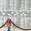 The Memorial Wall, Arizona Memorial