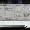 Some of the winner in 1964 Olympic games in Tokyo written on the wall of Stadion