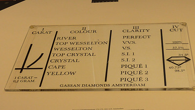 These are the criteria they use to classify diamond. There are 4 categories, and the list under each category shows the highest grade at the top down to the lowest grade at the bottom. So the most expensive diamond would be based on the size (carats), Color = River, Clarity = Perfect (no inclusions), and the cut.