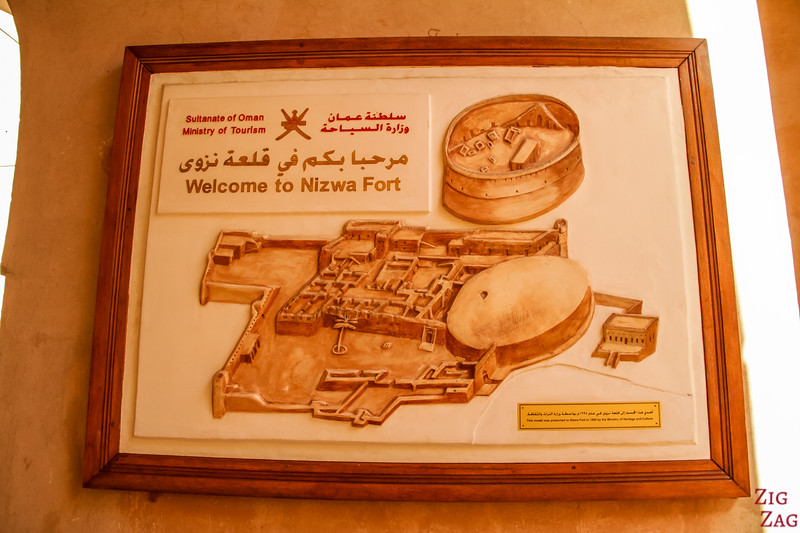 Nizwa Fort, Oman - sign