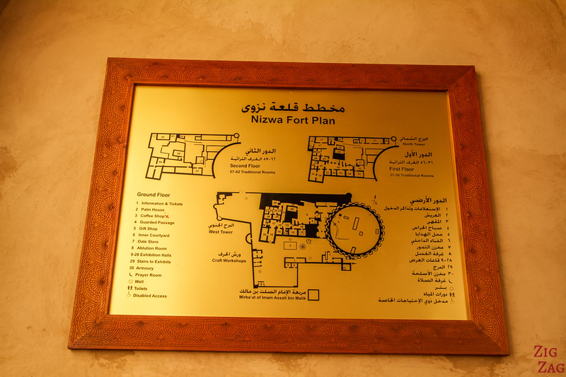 Nizwa Fort, Oman - map things to see