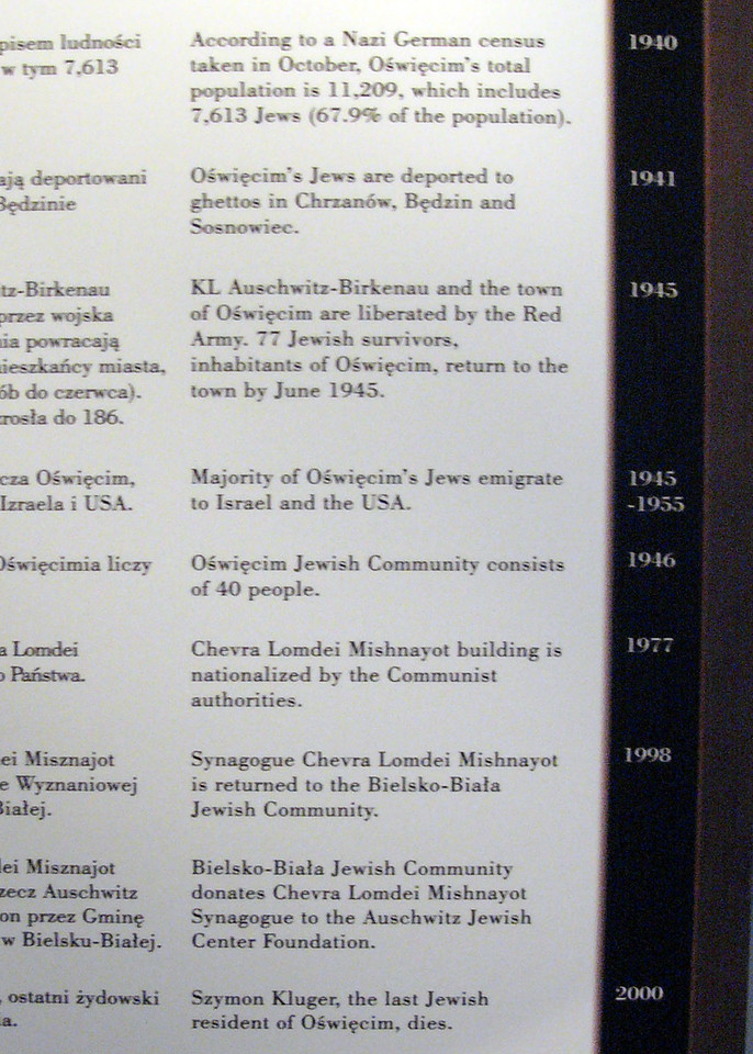 History of synagogue at town of Oswiecim (Auschwitz)
