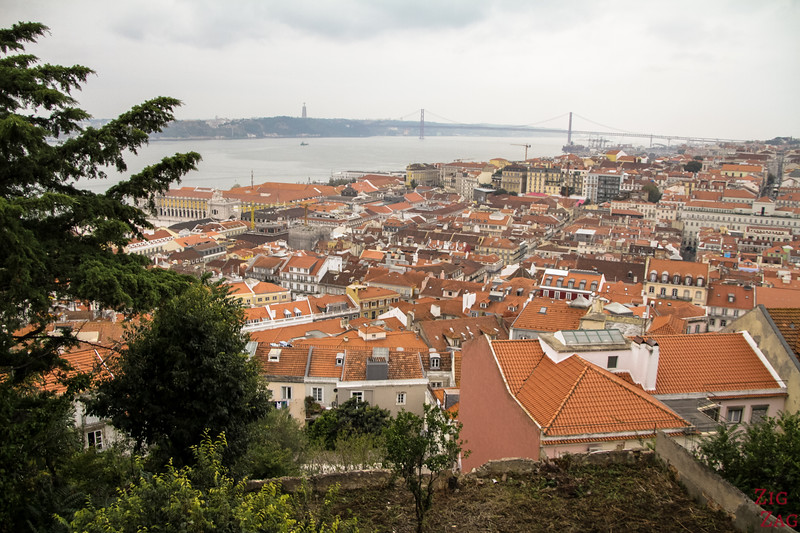 What to do in Portugal -Lisbon