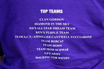 The top 10 teams (we are one of them)!!!