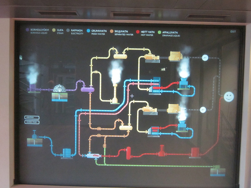"<a href=""http://en.wikipedia.org/wiki/Hellisheiði_Power_Station"">Hellisheiði</a> geothermal power station interactive diagram."