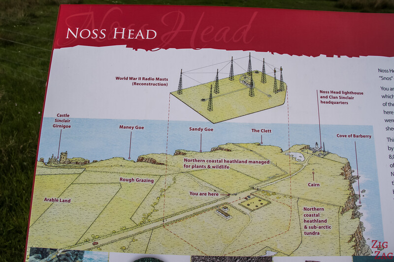 Noss head map