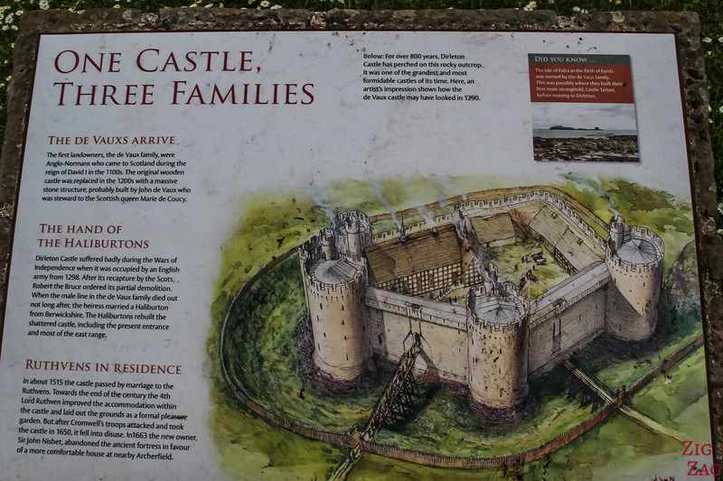 Dirleton Castle Map