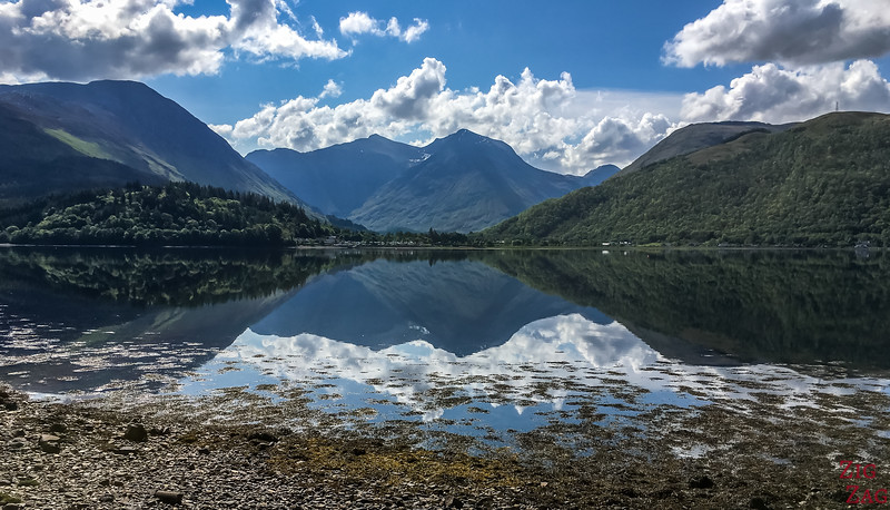 Top Scotland Attractions Lochs - Loch LEven
