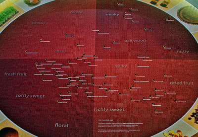 A taste graph of all Scotch Distilleries in Scotland - very useful to choose!