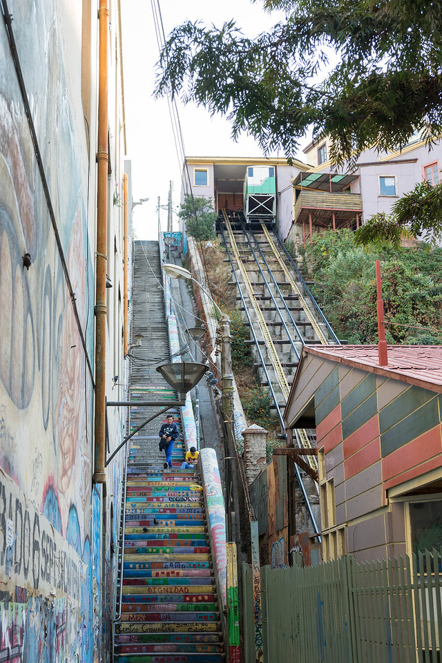 Funicular and Stairs