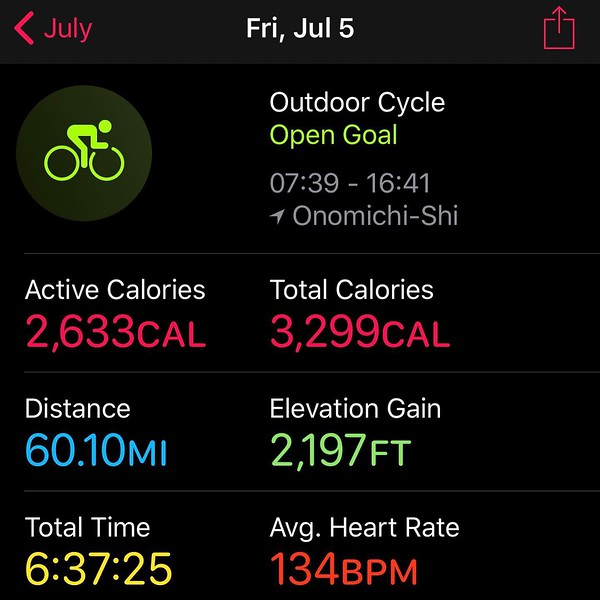 It was a good ride.  Before I turned in my bike, I noticed that I was at 59-ish miles.  A quick trip around the block made sure that the distance turned into a cool 60!