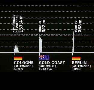 Gold Coast Q1