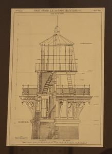 Graveyard of the Atlantic-Cape Hatteras Lighthouse Lite-06032010-133947(f)