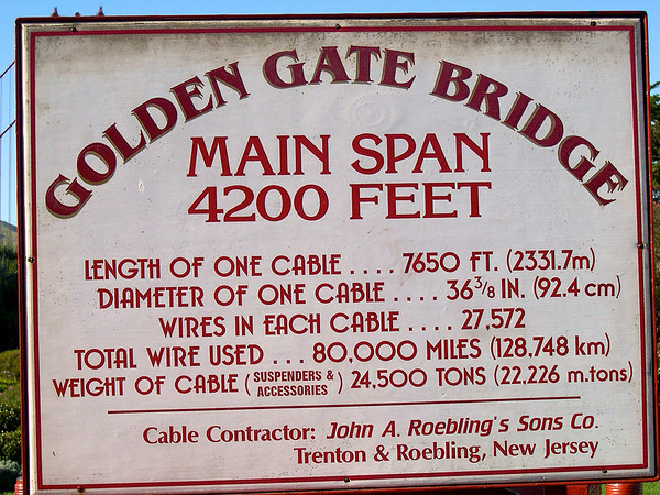 Fakta om Golden Gate Bridge