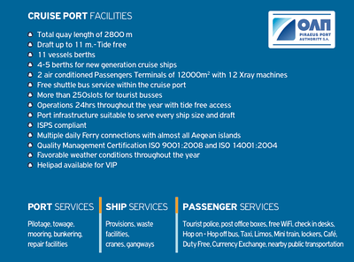 Cruise Port Facilities