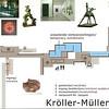 Otterlo: Kröller-Müller Museum