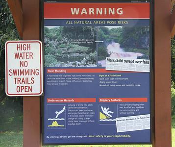 Swimming Warning Sign