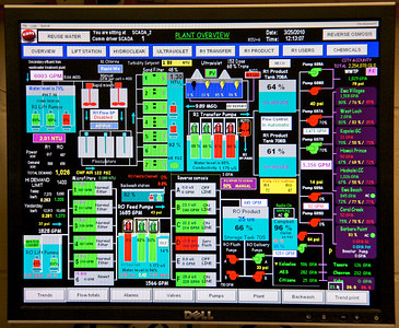 System Overview and Monitoring